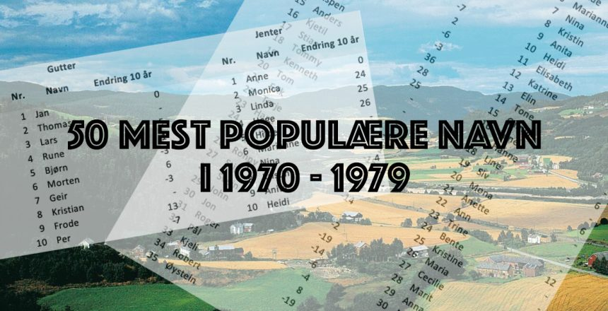 50-mest-populaere-navn